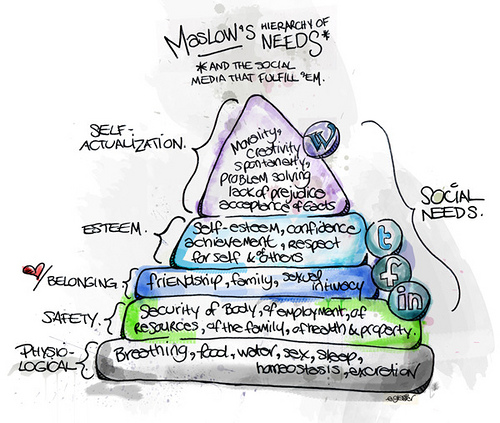 maslow cartoon
