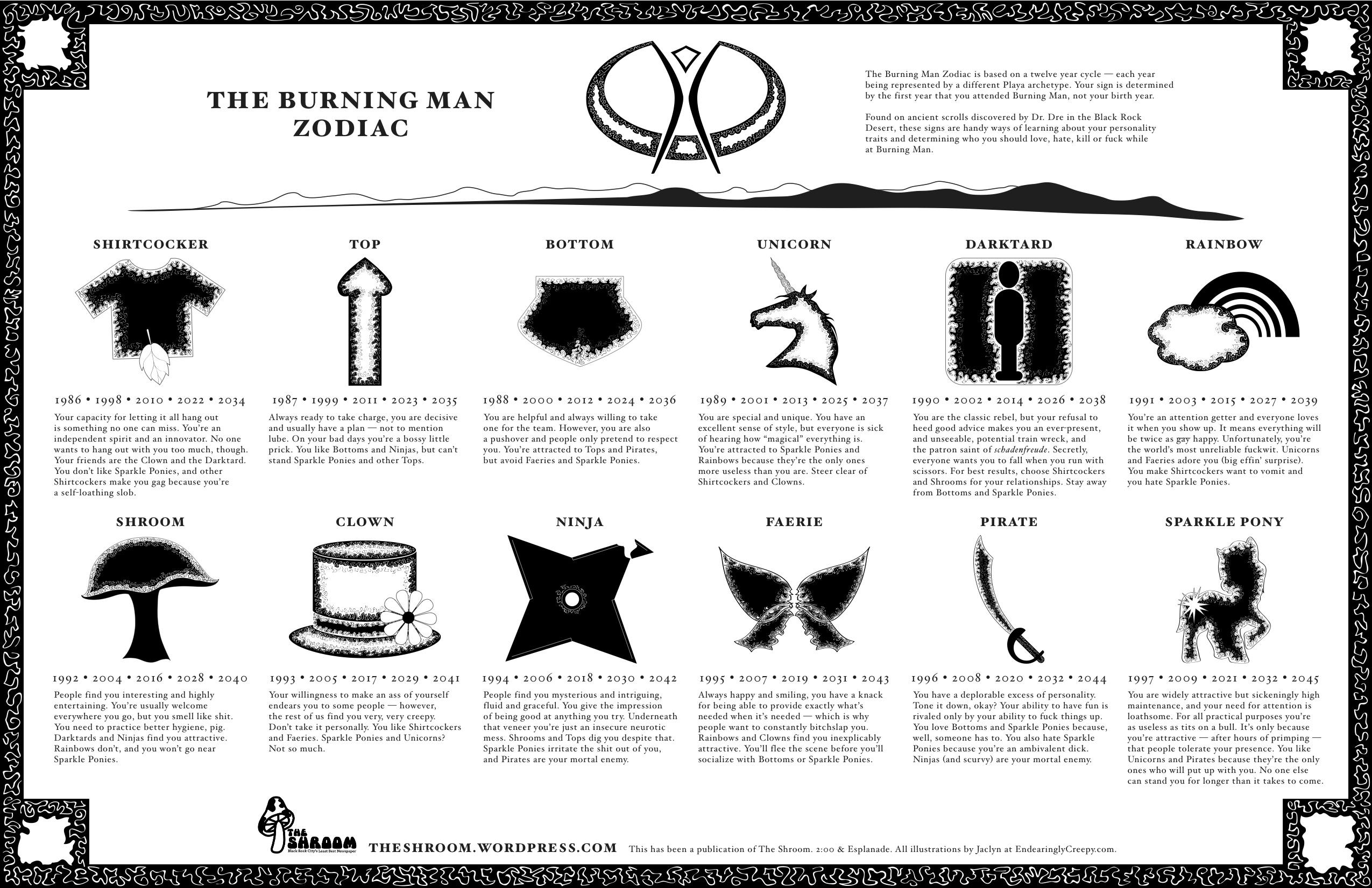 The burning man zodiac burners me burners and the man help buycottarizona Image collections