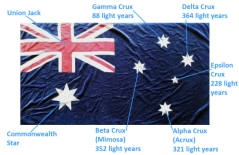 aussie-flag-with-labels