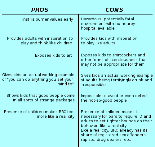 trying juveniles as adults pros and cons