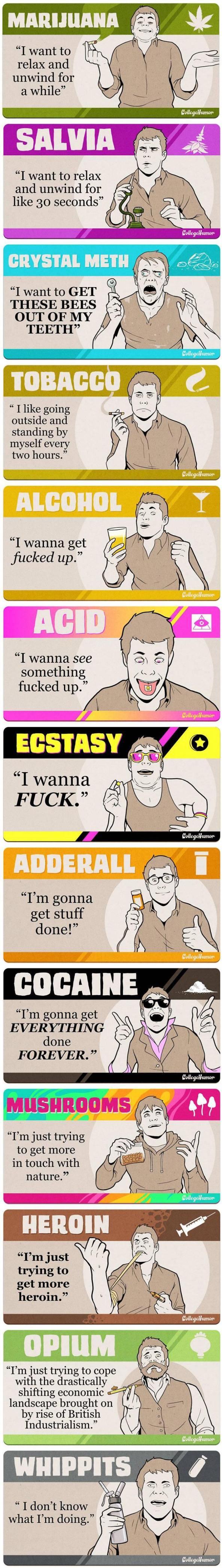 drug guide
