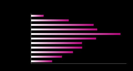 incomedistribution2013
