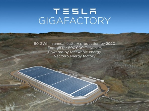 rendering-of-tesla-battery-gigafactory-outside-reno-nevada-sep-2014_100479365_m