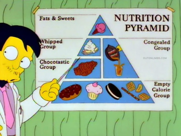 Dr-Nick-Food-Simpsons-Group-Pyramid