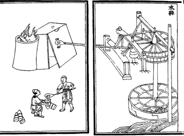 A blast furnace depicted in the Nong Shu, 1313